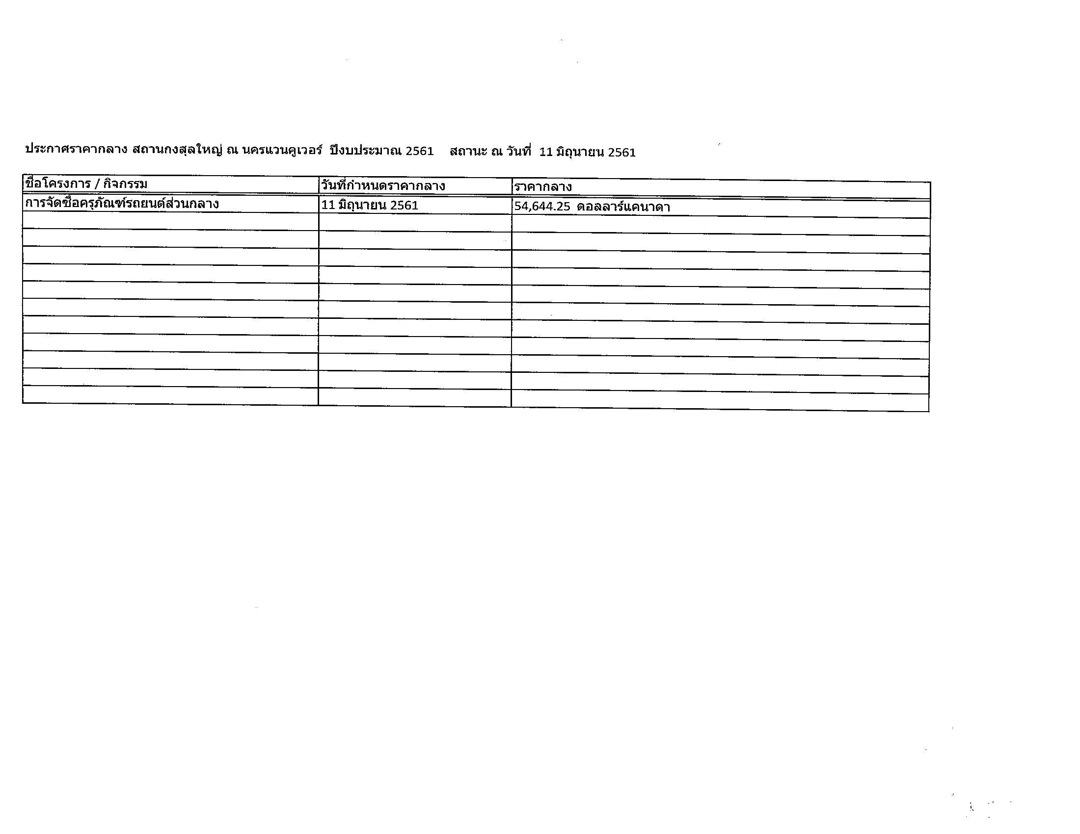 ประกาศราคากลาง สถานกงสุลใหญ่ ณ นครแวนคูเวอร์ ปีงบประมาณ 2561 สถานะ ณ วันที่ 11 มิถุนายน 2561