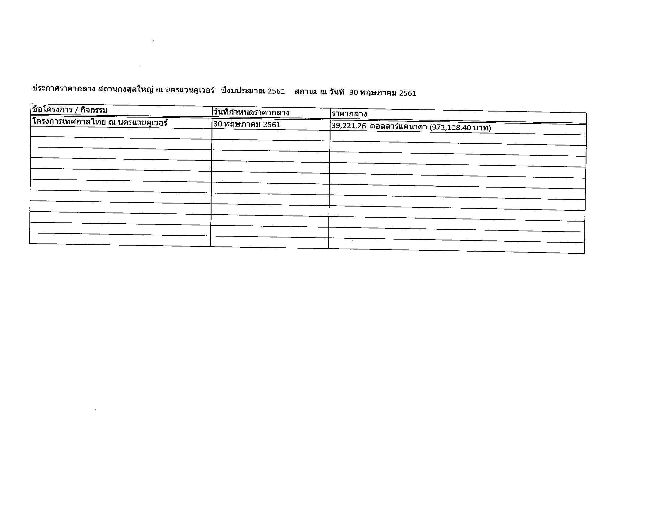 ประกาศราคากลาง สถานกงสุลใหญ่ ณ นครแวนคูเวอร์ ปีงบประมาณ 2561 สถานะ ณ วันที่ 30 พฤษภาคม 2561