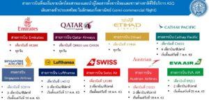 ข้อมูลสำหรับคนไทยที่ต้องการกลับประเทศไทยด้วยเที่ยวบินกึ่งพาณิชย์ (semi-commercial flight)