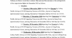 Announcement on Repatriation Flights in December 2020 / ประกาศสถานกงสุลใหญ่ฯ การจัดเที่ยวบินพิเศษ (Repatriation Flight) ในเดือนธันวาคม 2563