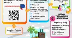 Requirement to enter Alternative Quarantine (AQ)